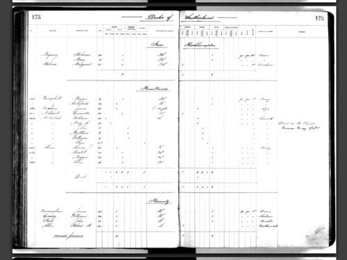 Queensland Passenger Lists - Queensland State Archives