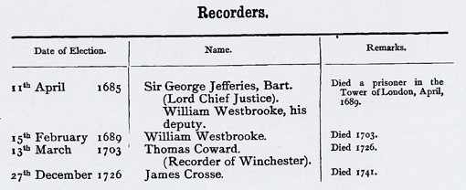 "election dates, together with a list of ""Recorders"", and what happened to them (died, resigned, hanged etc.)"