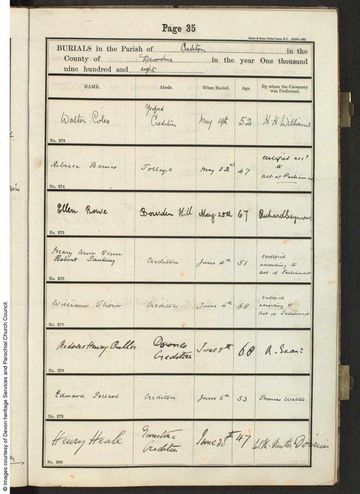 burial record for Redvers Buller, dated 5 June 1908