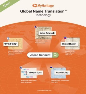 MyHeritage - Global Name Translation
