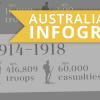what-war-did-your-ancestor-fight-inpost-banner