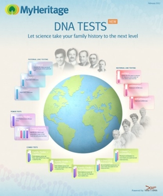 MyHeritage Now Offers DNA Testing to the Genealogy World