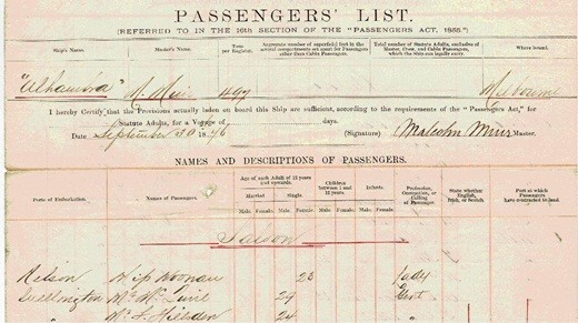 Victorian Passenger Lists 1852-1924 Going Online