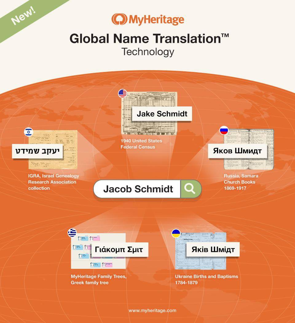 "MyHeritage Launches ""Global Name Translation"""