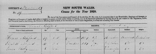 New South Wales 1828 Census Householders' Returns