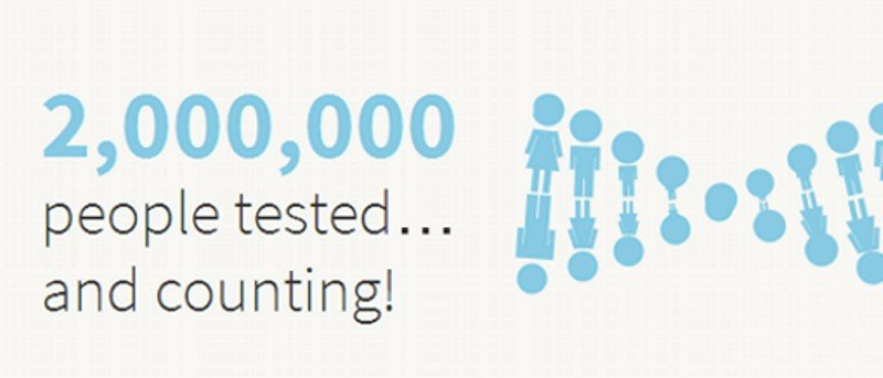 AncestryDNA Testing Hits the 2 Million Mark