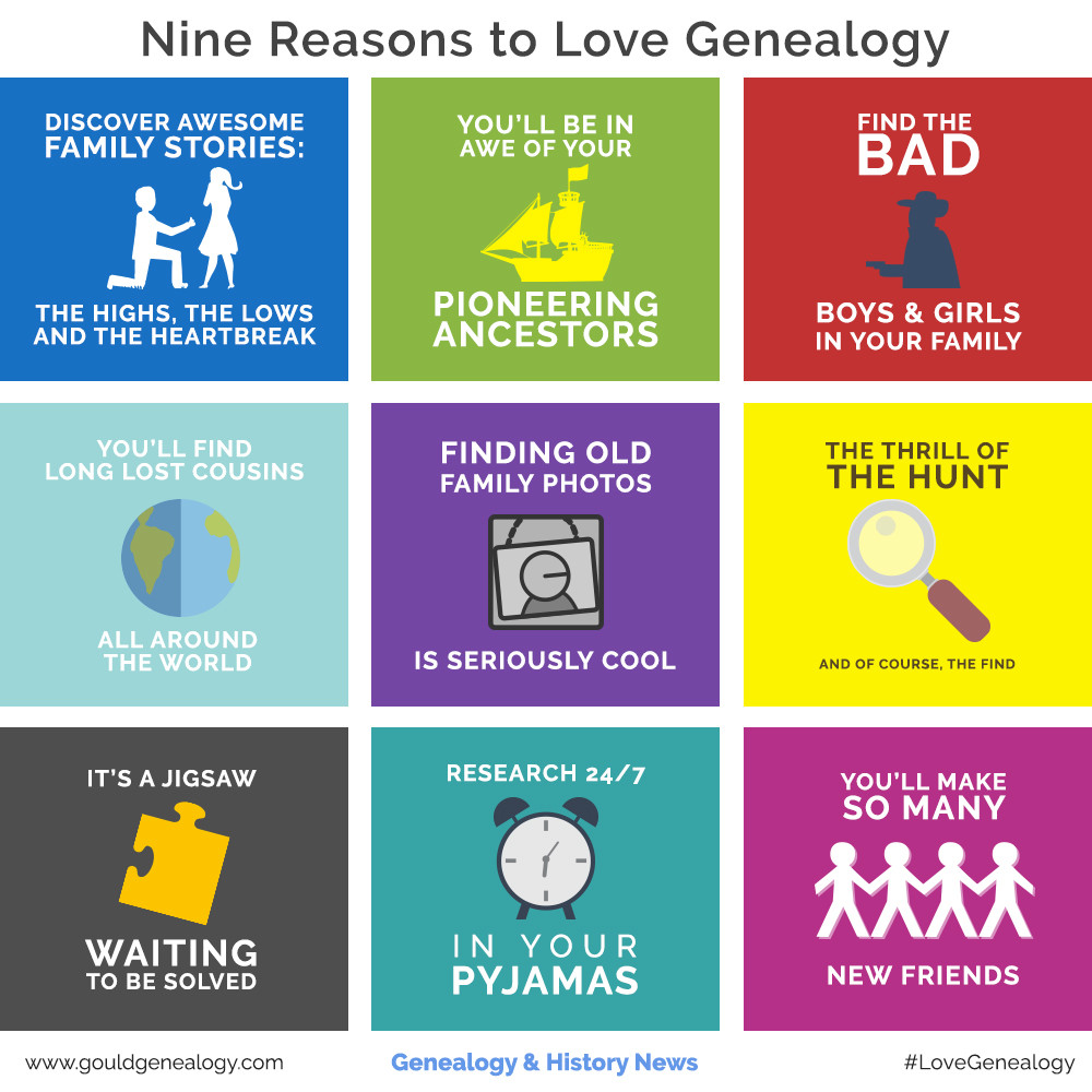 0875cf8ad Nine Reasons to Love Genealogy Infographic - Genealogy   History News