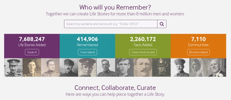 The 'Lives of the First World War' Project Enters its Final Year
